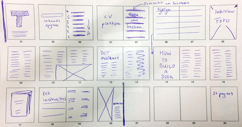 Een boek ontwerpen in 10 stappen